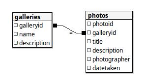 Creating a PostgreSQL Database in Python   CodeDrome