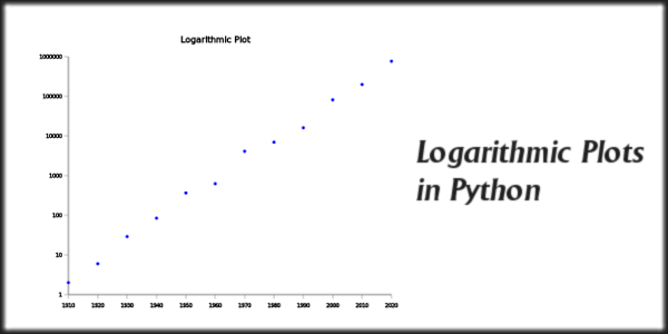 Logarithmic Plots in Python